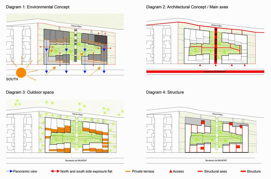http://mikoustudio.com/wp-content/uploads/2012/11/4-Miks-Logements-Lyon.jpg
