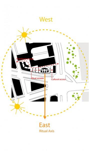 http://mikoustudio.com/wp-content/uploads/2012/11/5-Miks-Centre-Culturel-Russe-diag--356x600.jpg